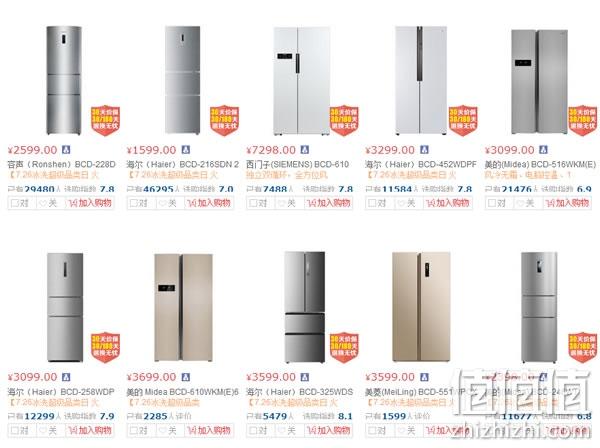 冰箱买什么牌子好